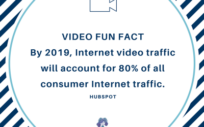 Video Marketing Fun Fact #2