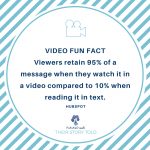 Video Marketing Facts