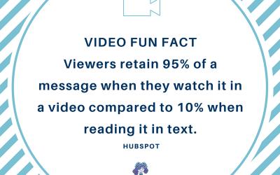 Video Marketing Fun Fact #1